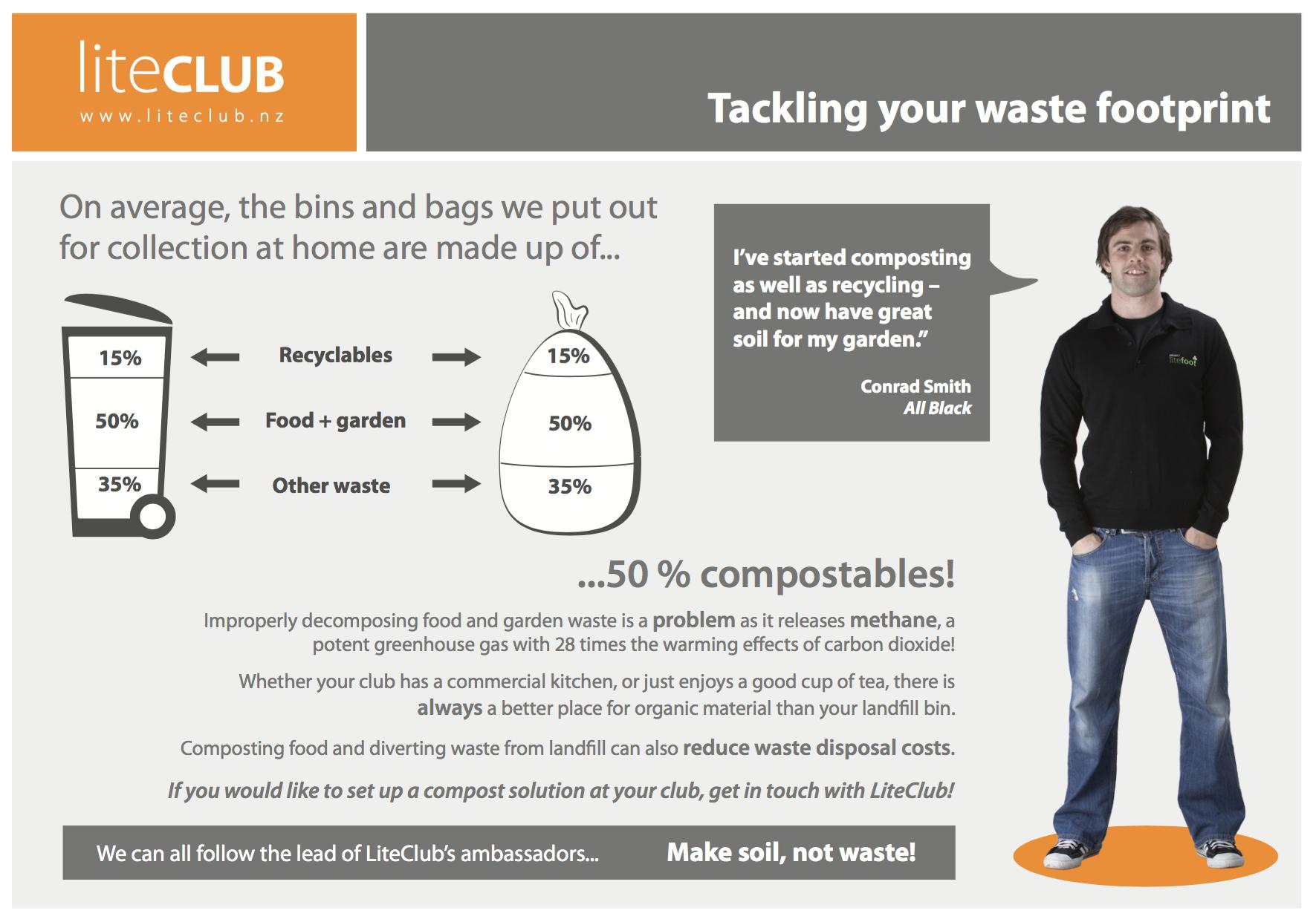 Waste footprint.png
