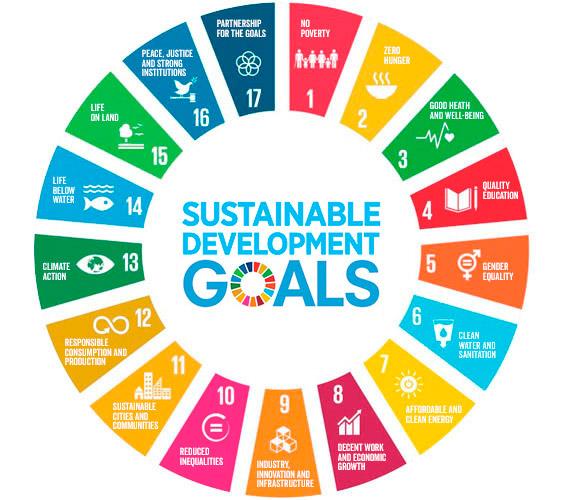 sustainable_development_goals_tcm14-147225.jpg