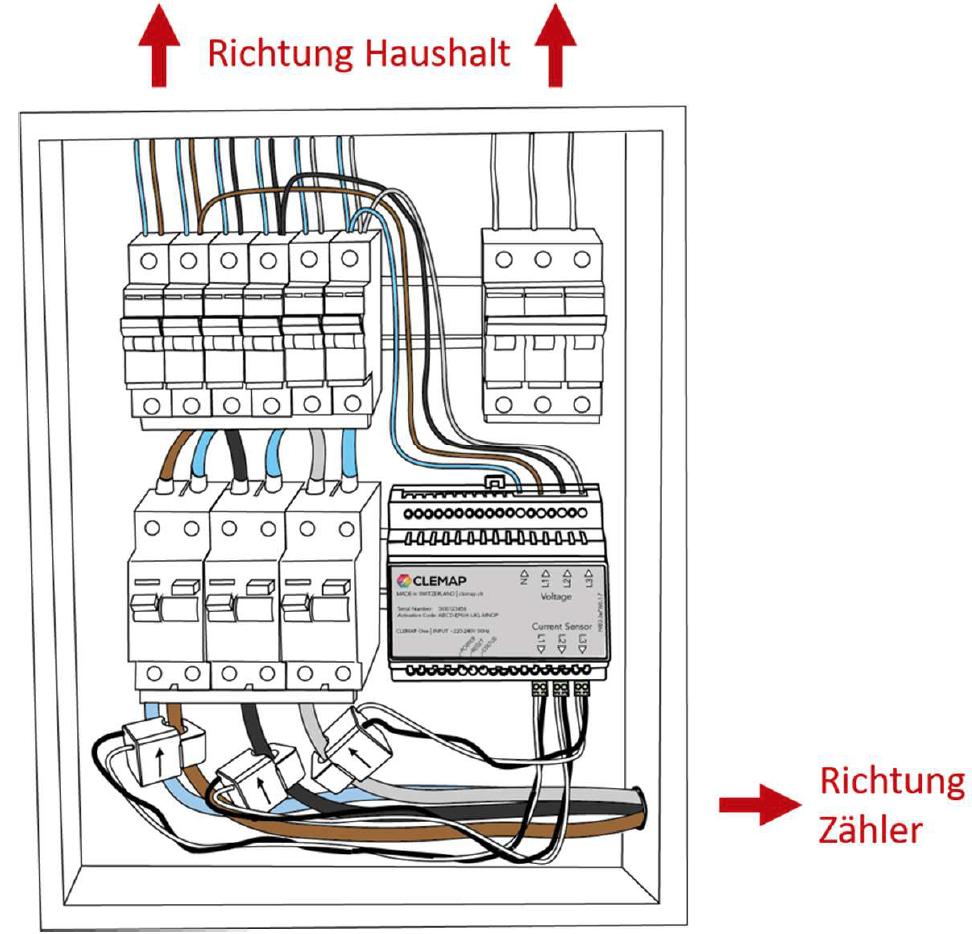 Quadro Elettrico Per Abitazione istruzioni di installazione | clemap ag