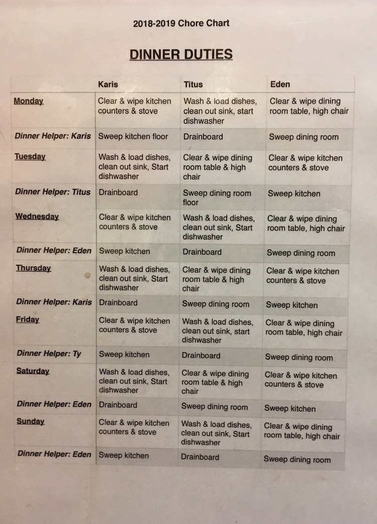 Here is our dinner duty chart that is posted in the kitchen alongside our chore chart. This remains unchanged from last year.