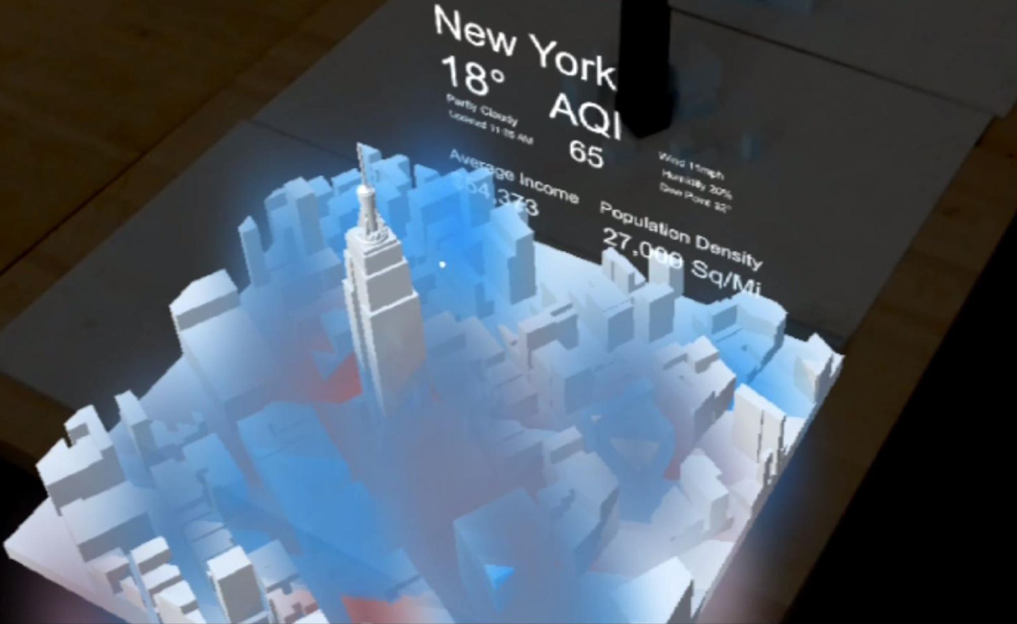 HUE, New York Air Quality visualization