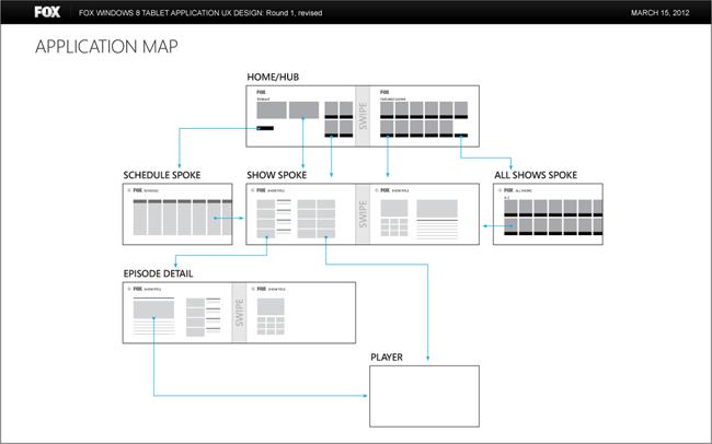 1-appmap.png
