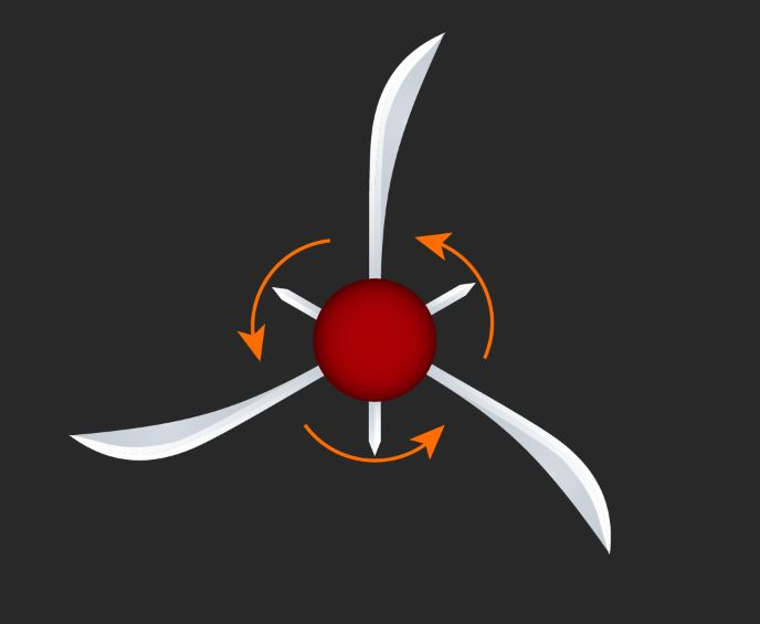 Spiral wound channel concept— - As the broadhead passes through the animal it continues to spin.