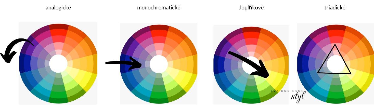 barevný kruh kombinace