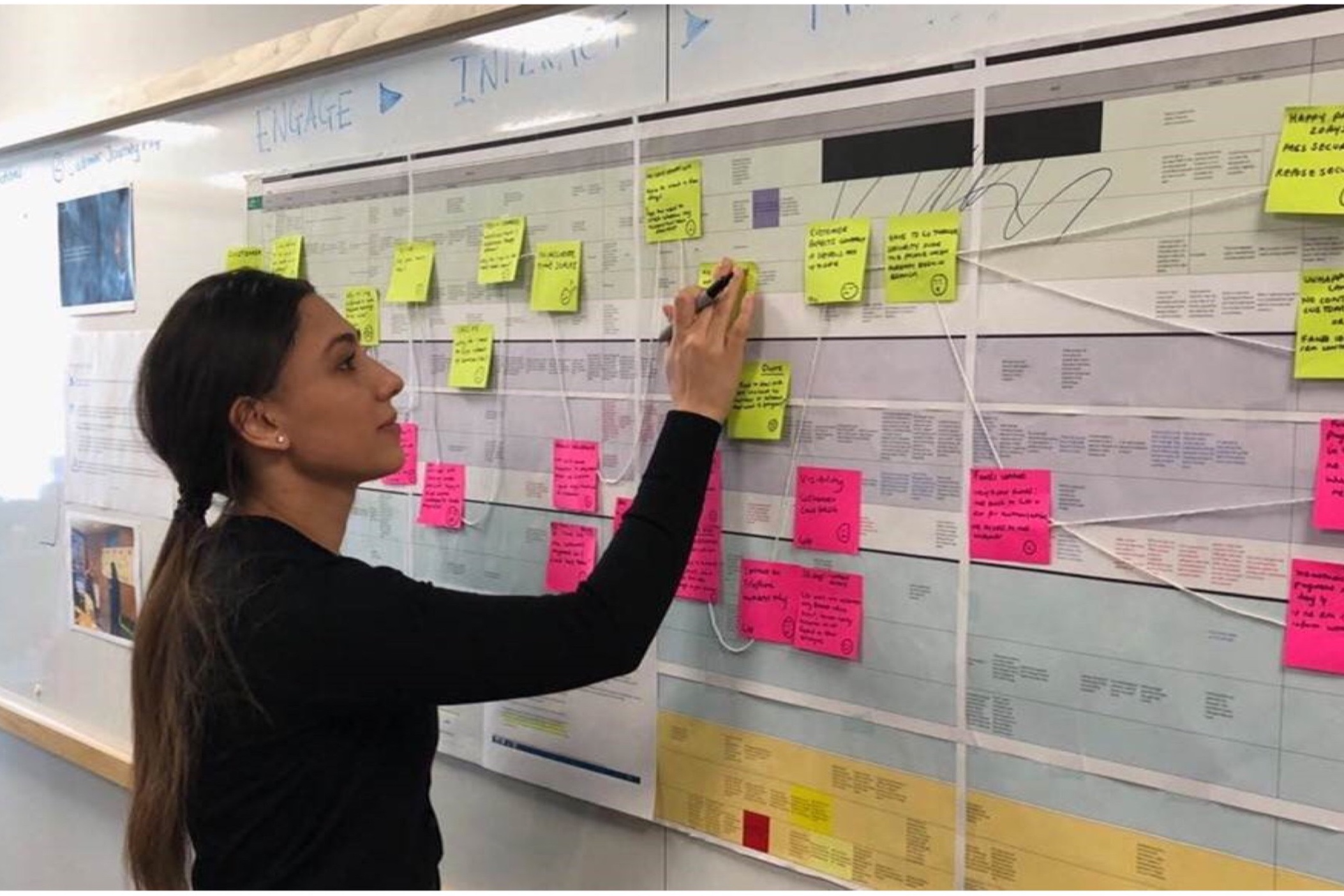 Customer Journey Mapping
