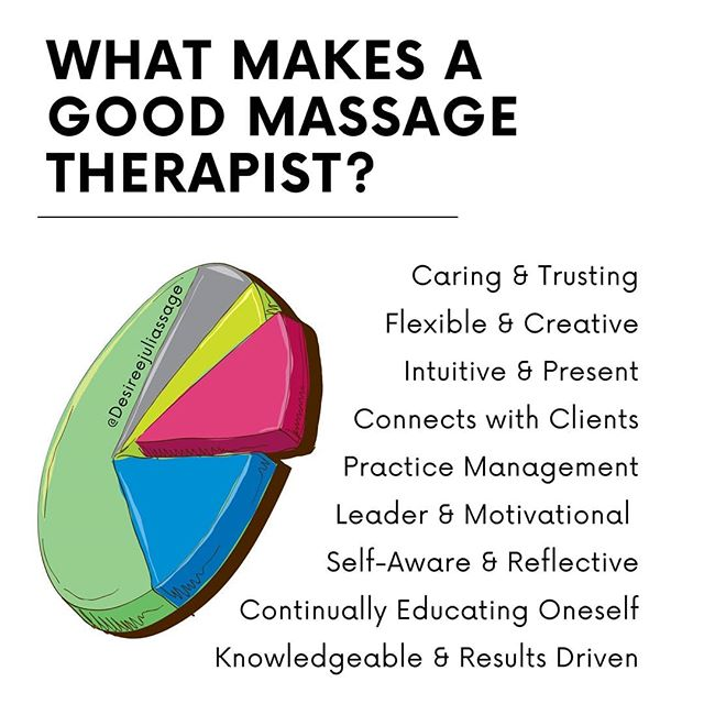 What else would you add? 🤷♀️ What do you love most about your massage therapist?  #massagetherapy #massagetherapist #themoreyouknow #qualityoverquantity #caregiver #hero
