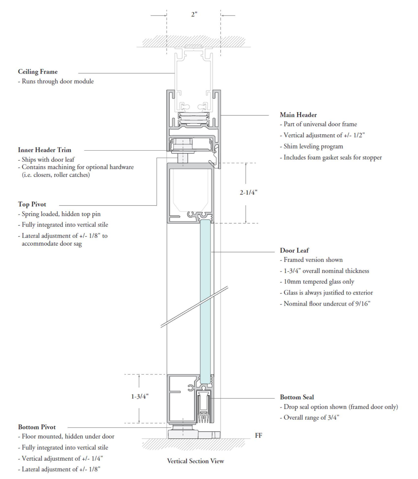 Pivot door section view.