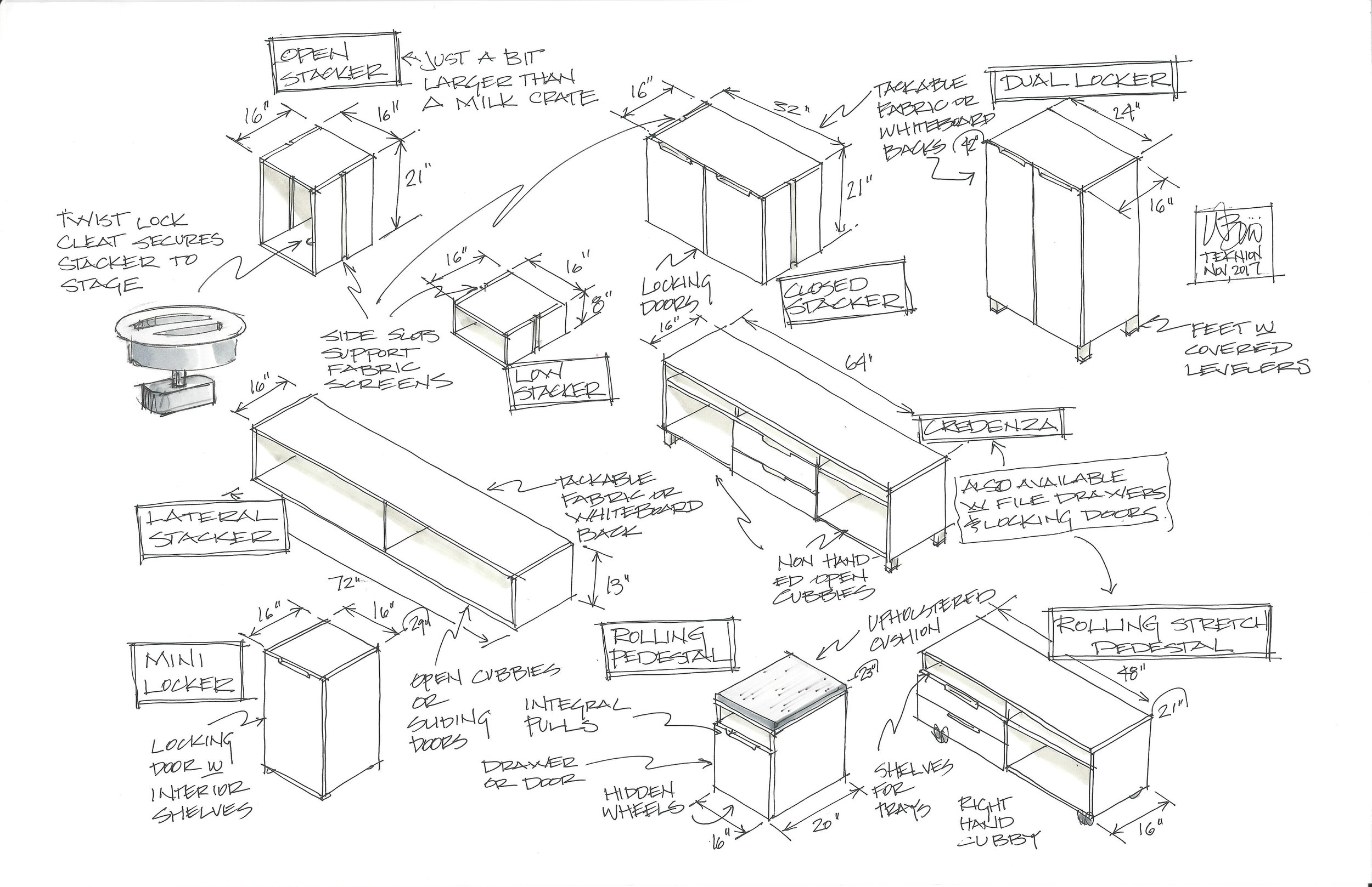 Ancillary storage concepts for a client using upStage.