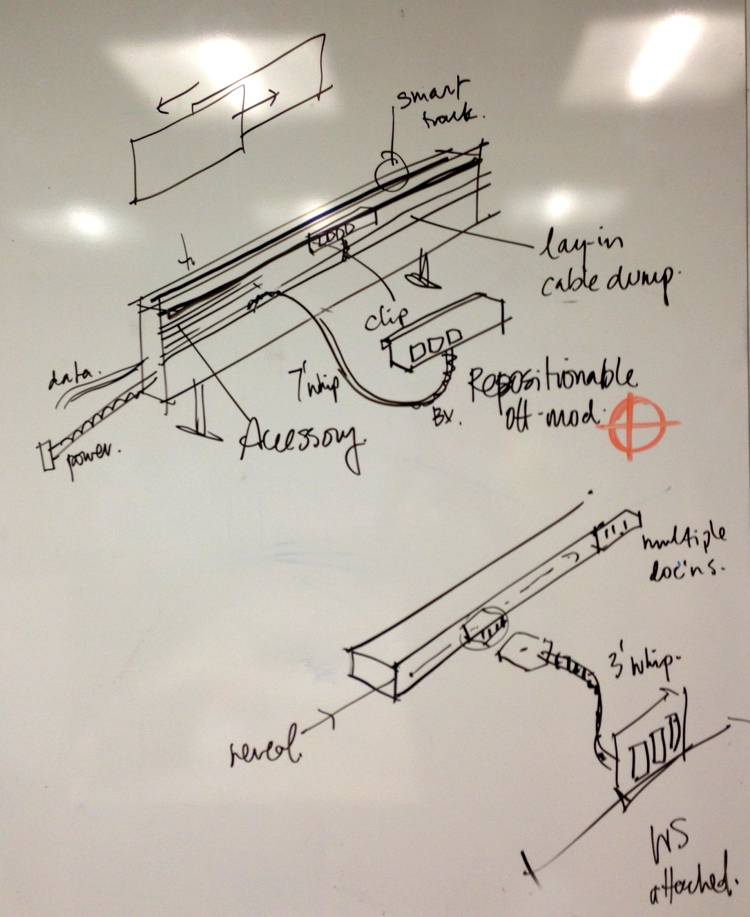 The first sketch of the sliding power concept used on upStage