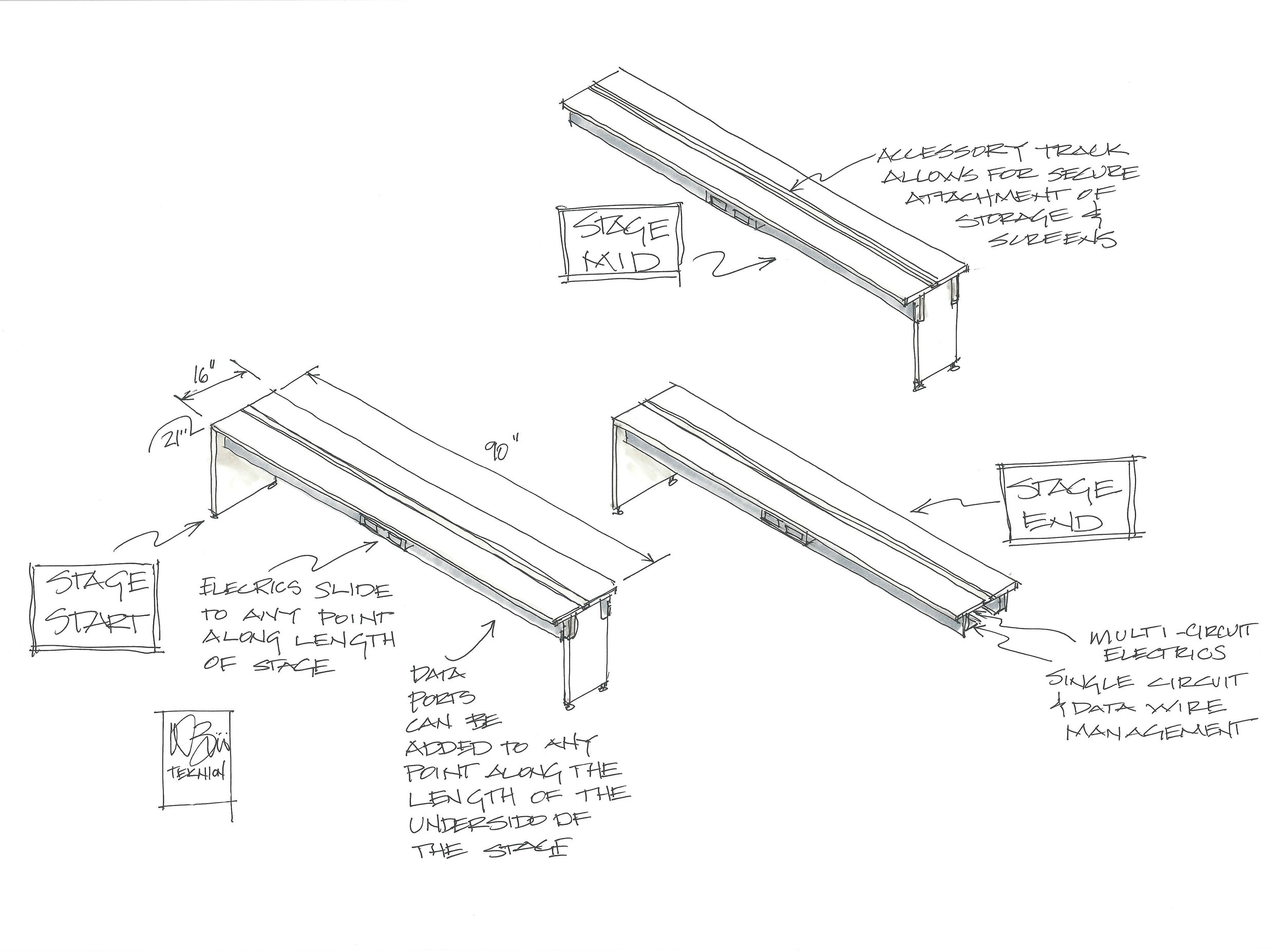 Beginning, middle and end stage configurations with different features to suit their locations.