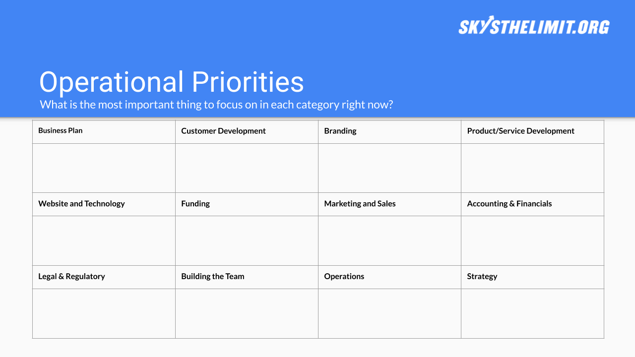 Operation Priorities Template - Click the button to copy our Google Slides template to your Google Drive.