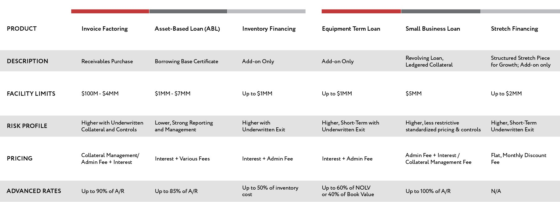 Financing+Guidelines.jpg