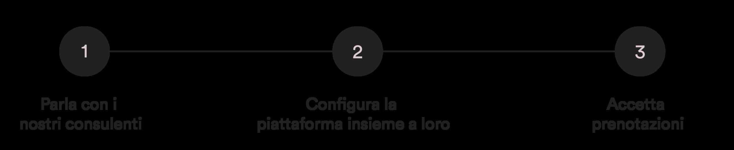 steps_web-01.png