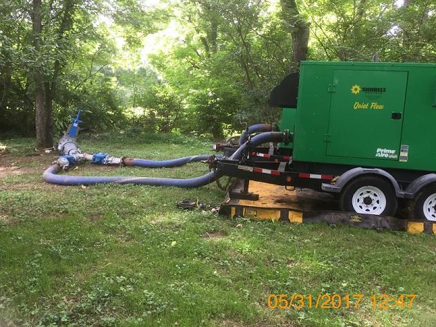 Bypass Pump Setup