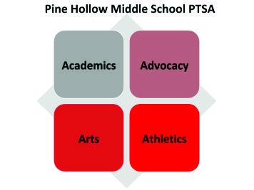 About phms ptsa - Find out how you can be apart of the PTSA. Become a member today and help support your pilots!