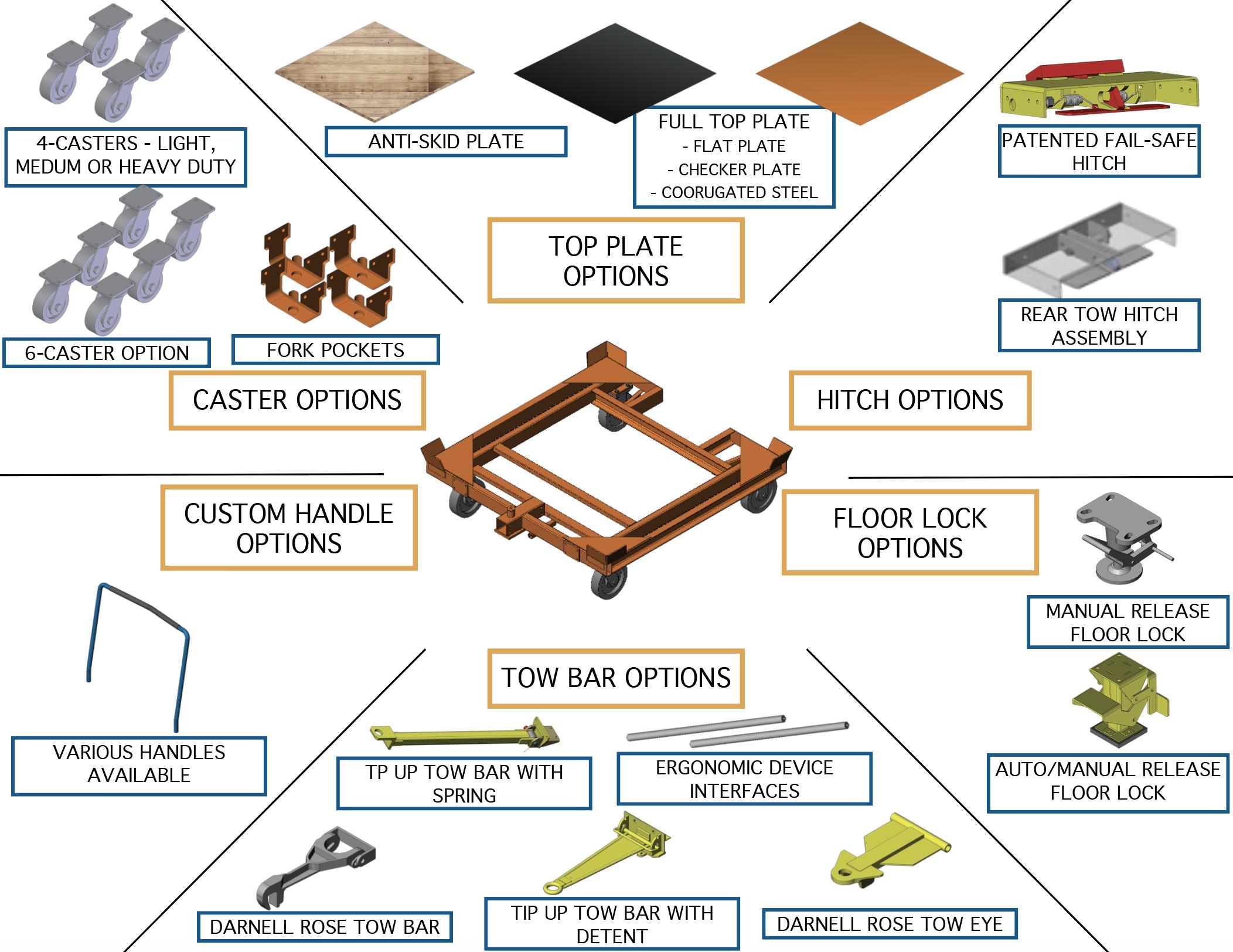 ErgoKart Custom Diagram.png