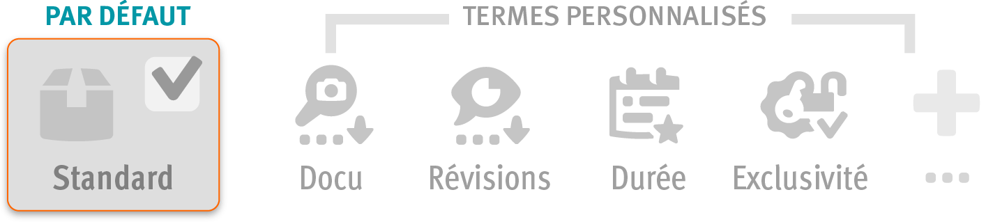 La    licence Standard couvre les besoins du client moyen   . Elle inclus : •    LIVRAISON    : en    ≲ 1 semaine    ;    1 révision    (+) fichier vectoriel sur demande* •    LICENCE    :    tous territoires    (incl. web) ; pour    3 ans    (et fichiers libre-accès)