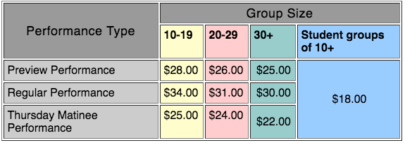 Group Sales.png