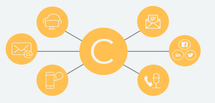 Connect Framework