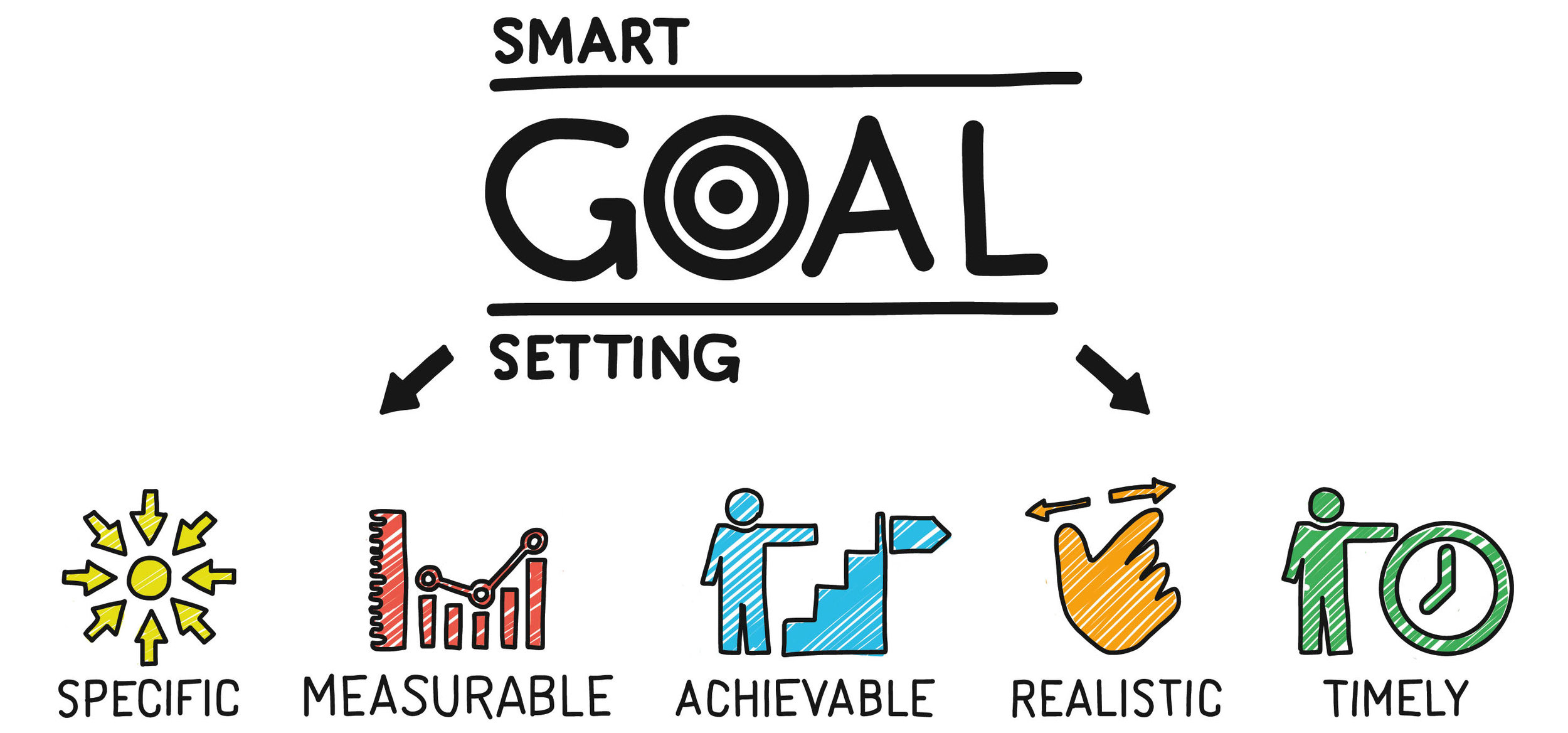 Smart Goals horizontal.jpg