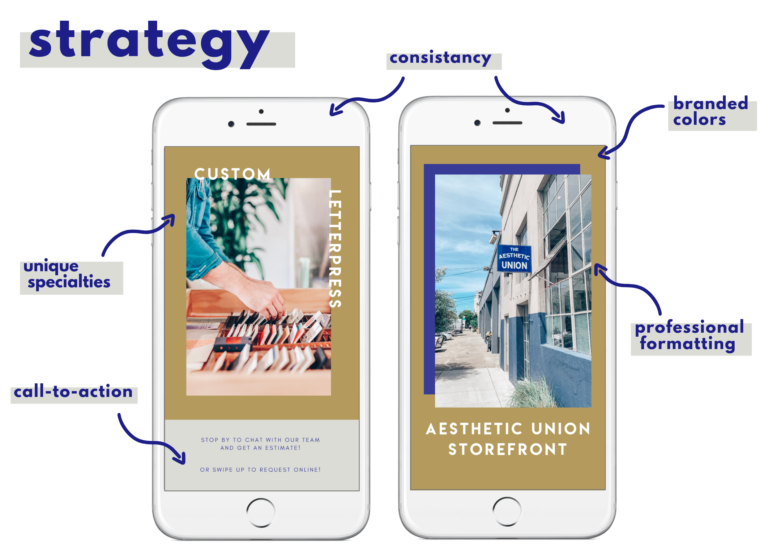Instagram Case Study: Aesthetic Union
