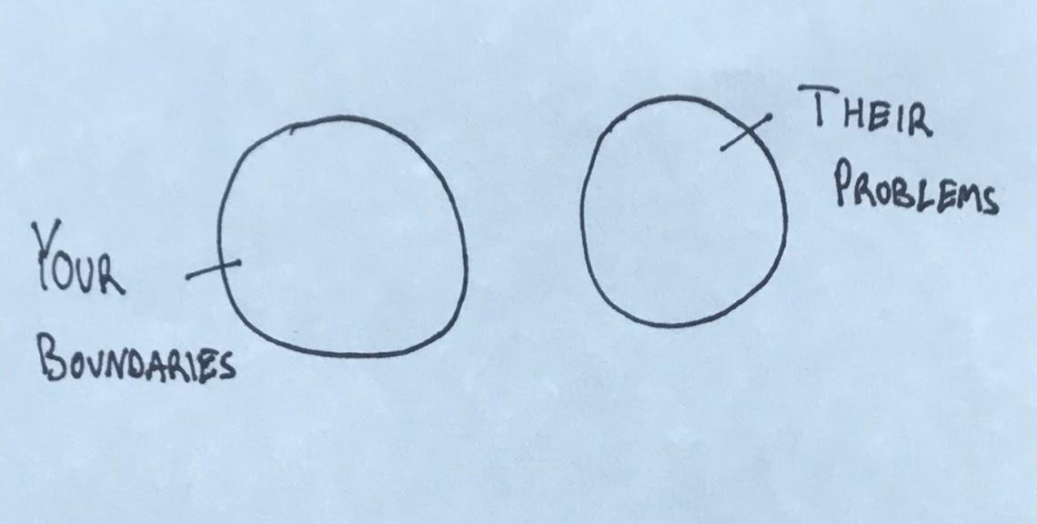 TSS #2 - Venn Diagram 2b.jpg