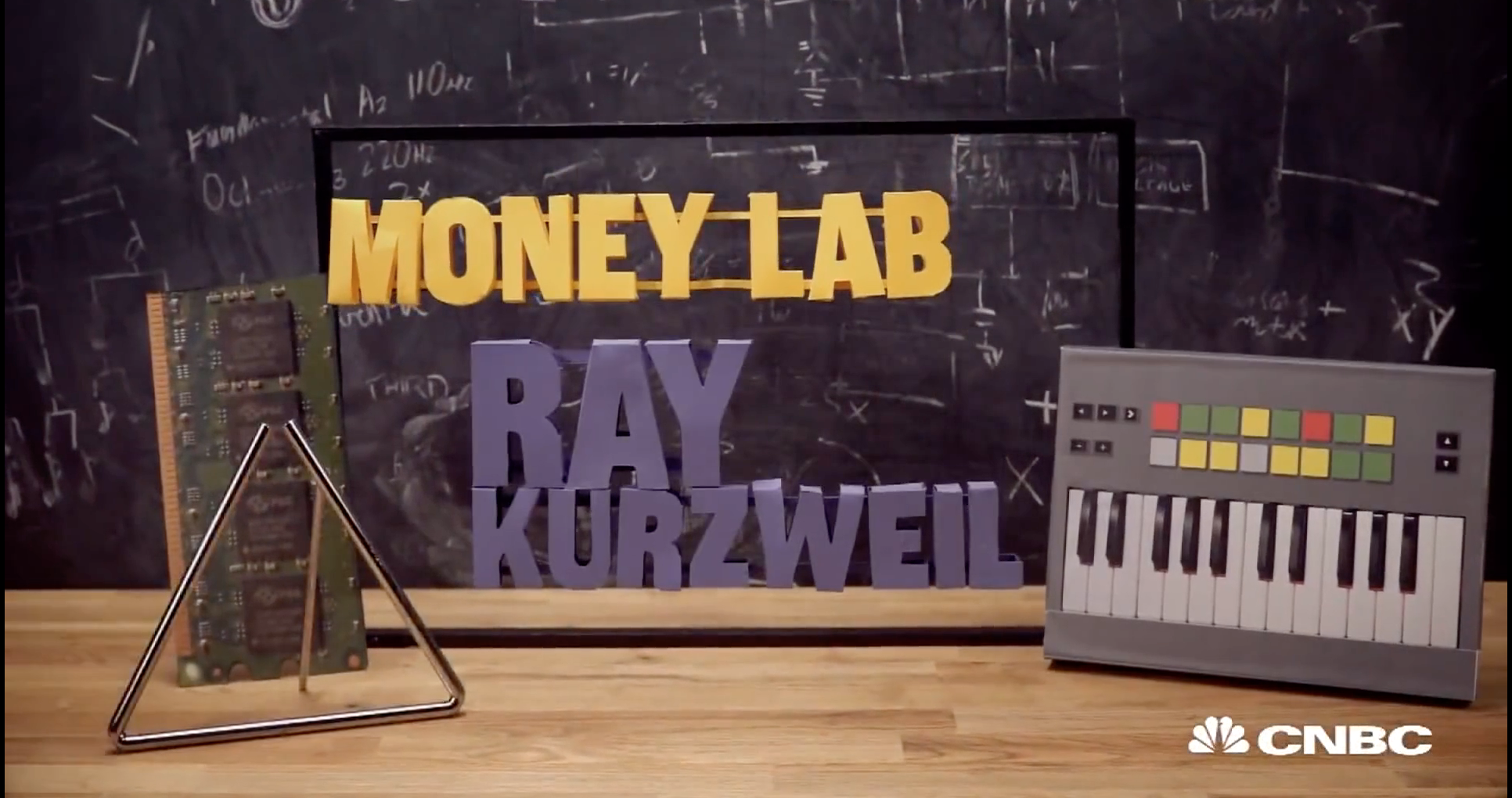 CNBC - MUSIC MONEY