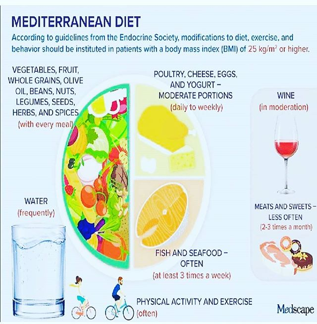 Did you know that May is international Mediterranian Diet Month? According to the National Institute of Health, the Mediterranean diet may slow development of Alzheimer's disease. Have you tried this diet out?🍇🍋🥗 . . . . . . . . . .#medscape #mediterraneandiet #may #alzheimers# nationalinstituteof health