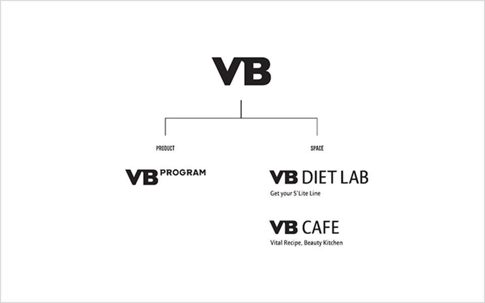 VBlab_02.jpg