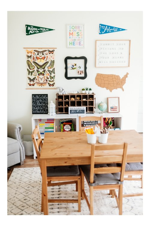 perfect homeschool classroom ideas