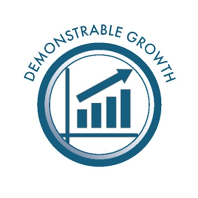 Demonstrable Growth- Shaker Investments