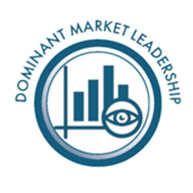 Dominant Market Leadership- Shaker Investments