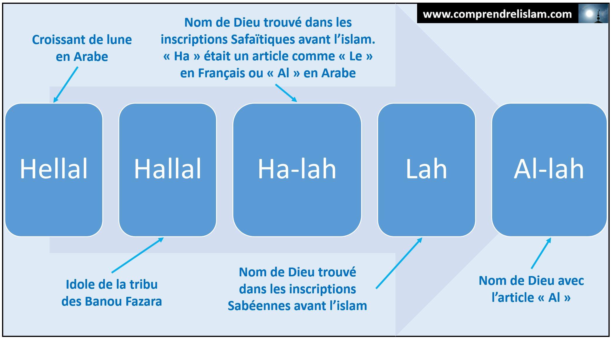 Hellal_allah.jpg