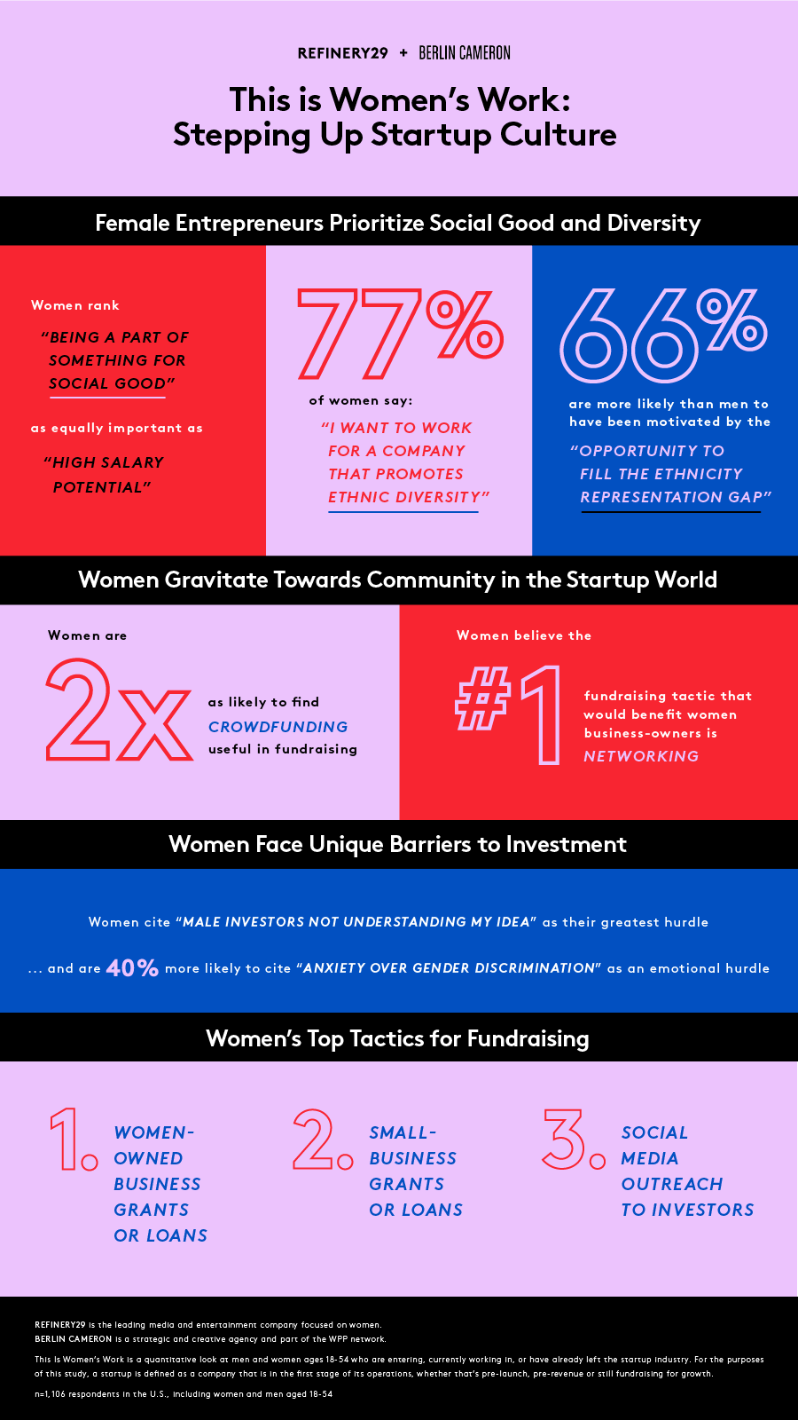 CES_20180104_TO_Infographic (1).png