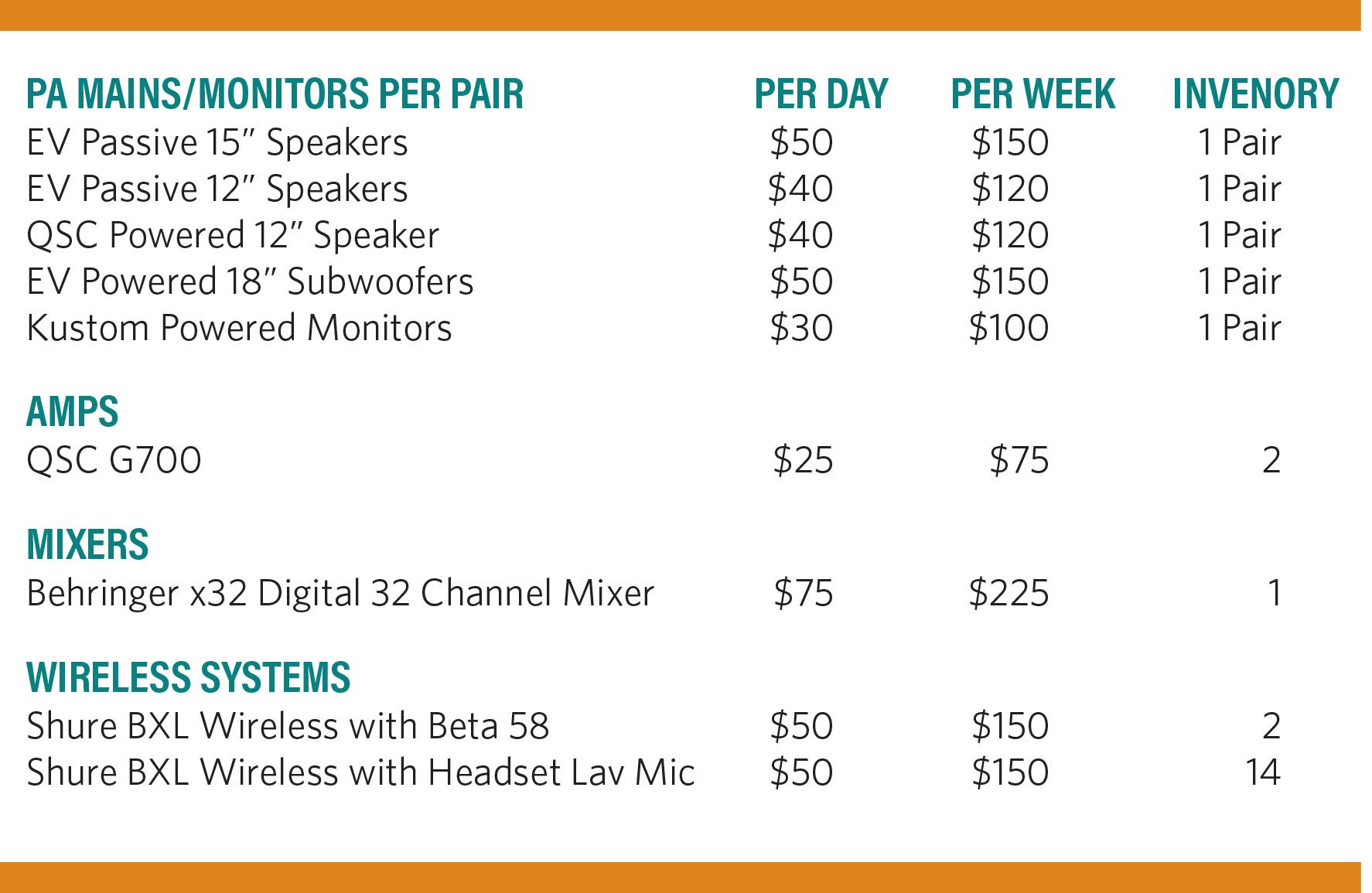 Sound System Rental Chart.jpg