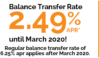 Balance transfer rate 2.49 percent until March 2020! Regular balance transfer rate of 6.25 percent applied after March 2020.