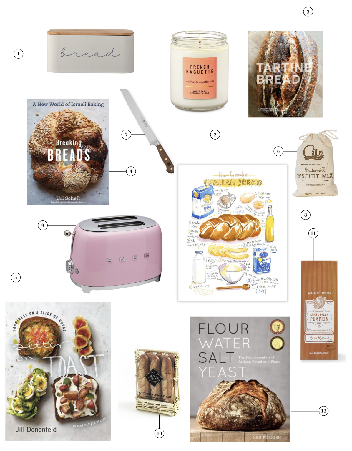 bread-gift-guide-housewarming