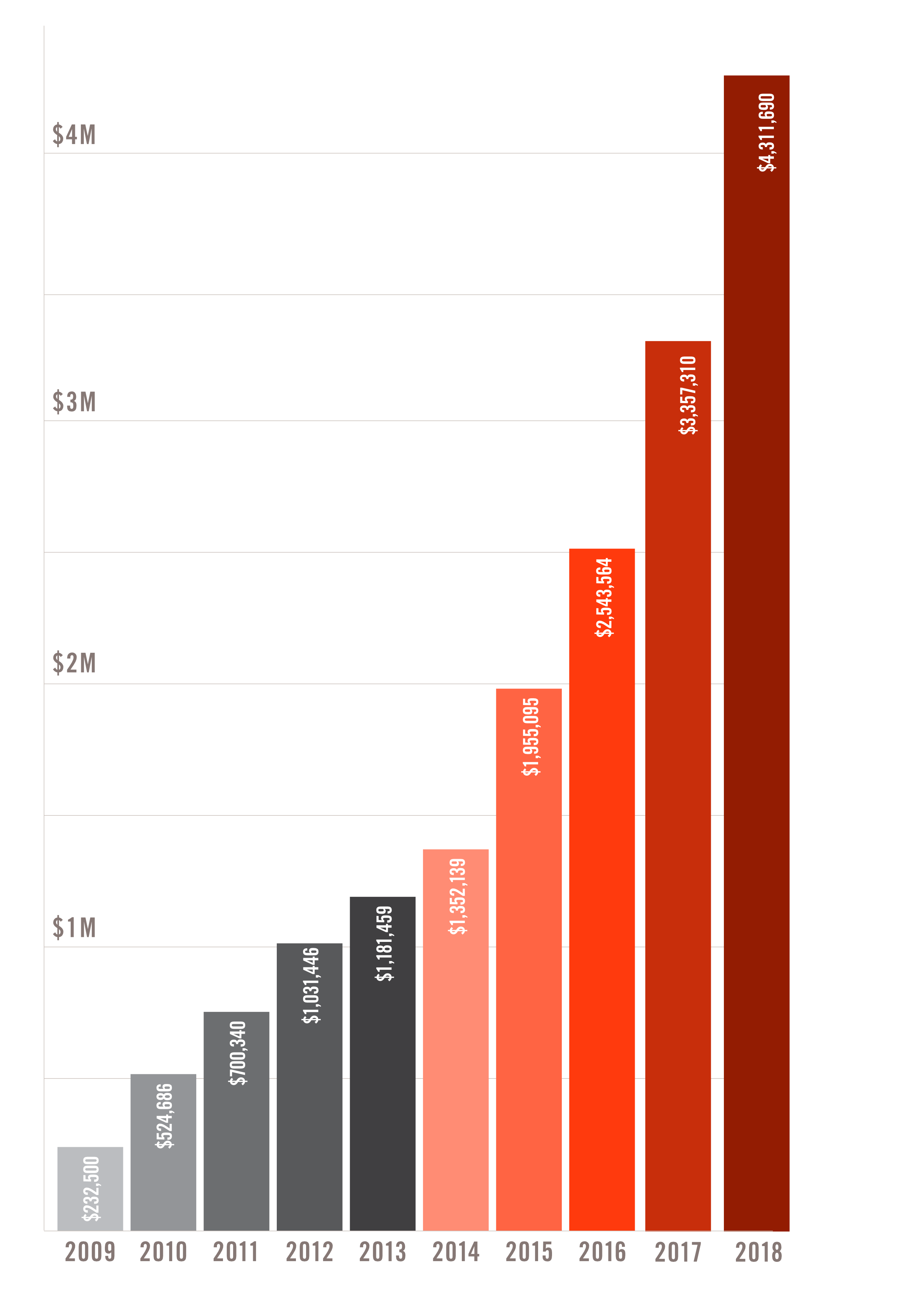 growth chart editable.png