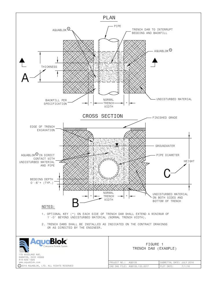 Trench Dam Calculator DrawingABC.jpg