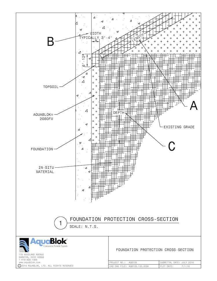 Foundation Protection Calculator DrawingABC.jpg