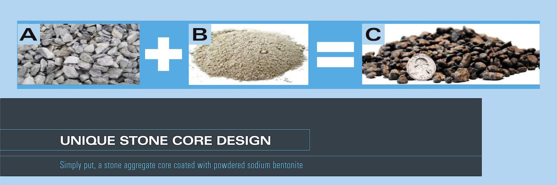 Unique Stone Core Design