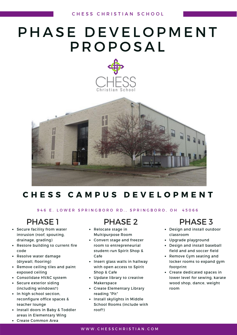 CHESS Campus Development Proposal.png