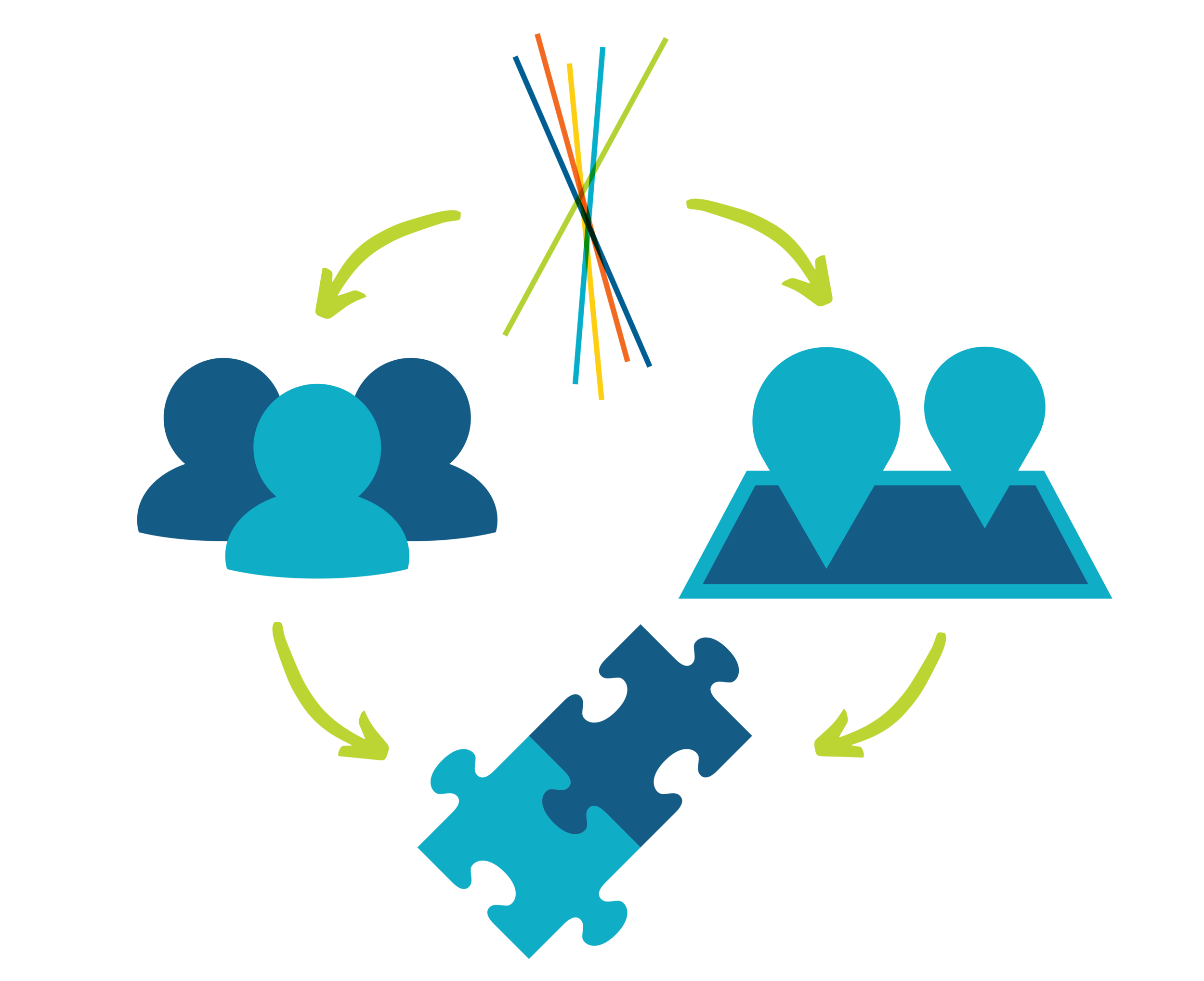 The matching process - Unlike other Fellowships, IJC recruits both Fellows and host organizations. IJC matches selected Fellows with our partnering host organizations based on the applicant's experience and interest, gaps in services within the community, location preferences, and partnering host organizations' needs.