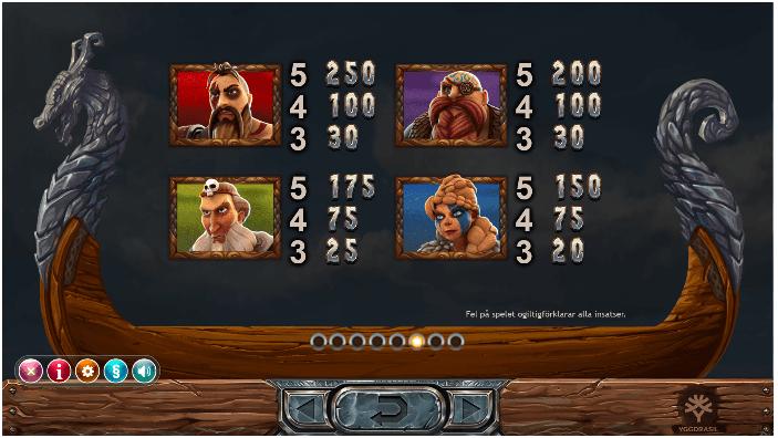 Vikings go Berzerk vinstöversikt