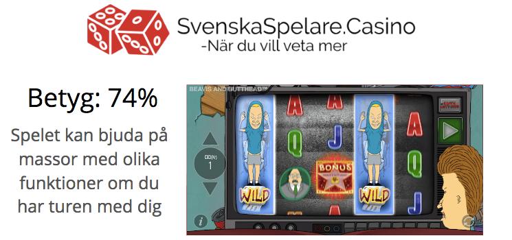 Betyg 74% Beavis and Butthead svensk casino recension.png
