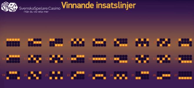 Alla möjliga vinstkombinationer i Spinsane från NetEnt