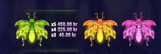 De 3 olika eldflugorna. Eventuella vinstsummorna genom eldflugorna ökar ju mer du satsar per snurr