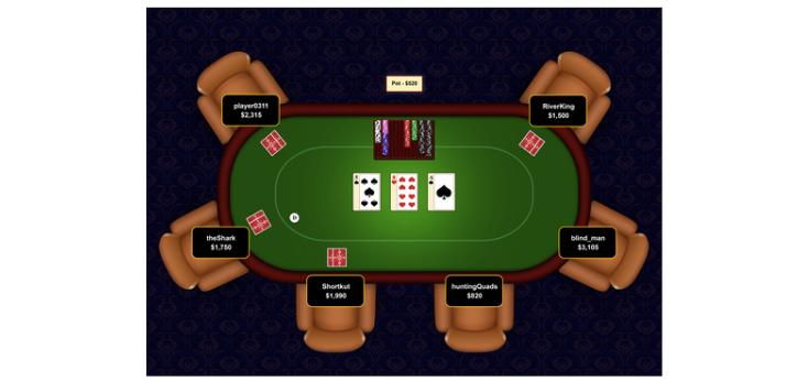 Ungefär så här såg de flesta pokerborden ut på nätet under denna perioden