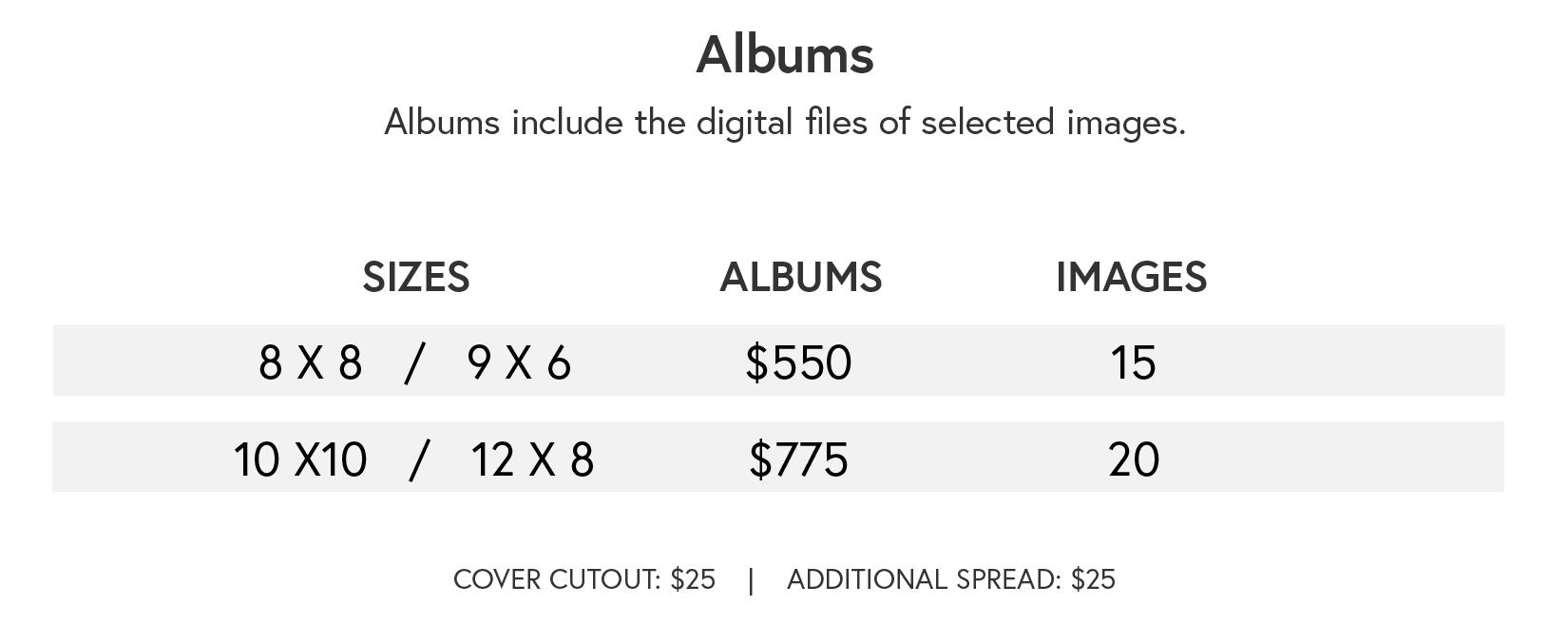 PricingGuide_Albums.png