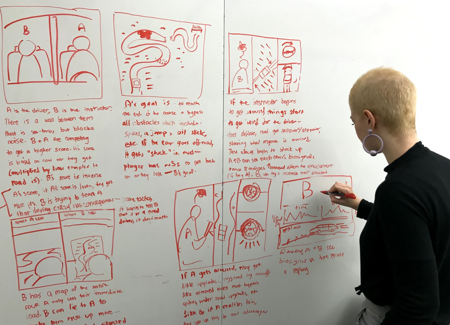 Storyboarding the final game concept